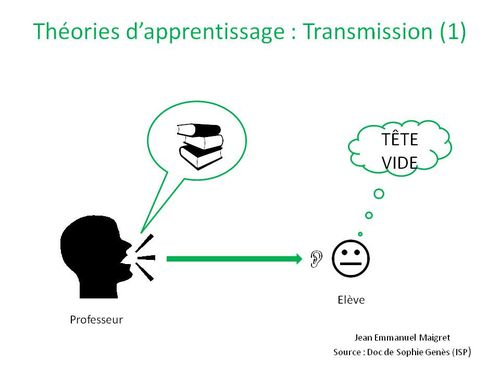 Théories d'apprentissage Trasmission 1
