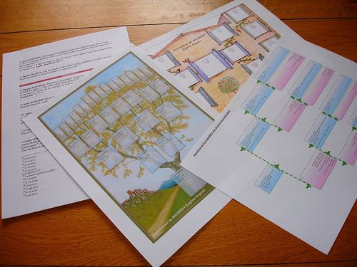 Genealogie FamilialeDSC08079
