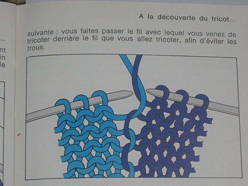 jacquard-a-fils-croises[1]