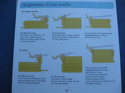 Augmenter Dune Maille Ou De Plusieurs Mailles Le Blog De