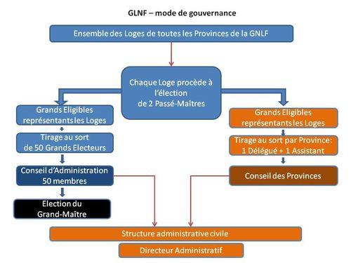 GLNF-new