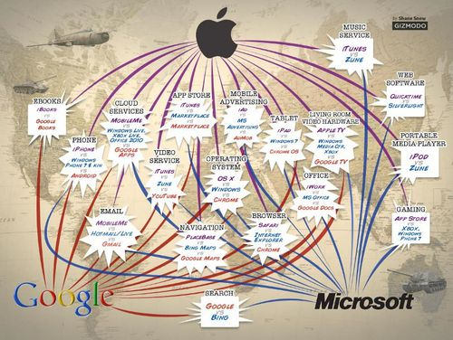 apple vs google vs microsoft1