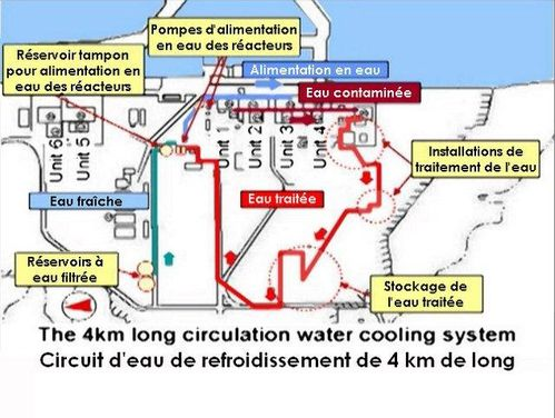 circuit refroid