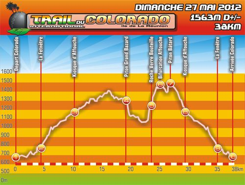 parcours-coupe-2012.jpg