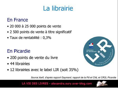 Diapo Librairie