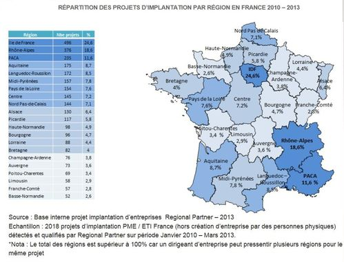 projets-implantations-en-France-2000-2013.jpg