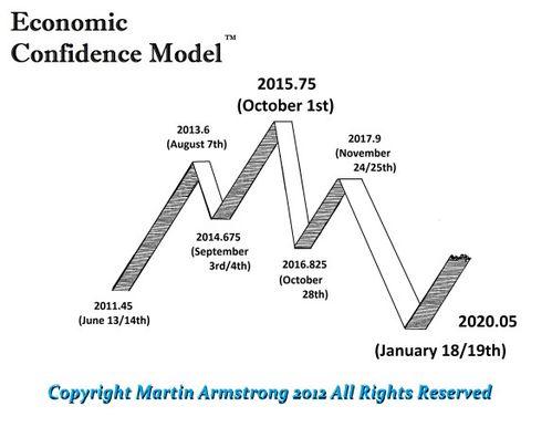 ecm-wave-2011-2020.jpg