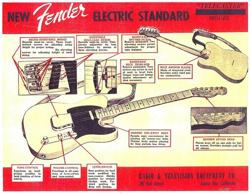 old_tele_brochure.jpg