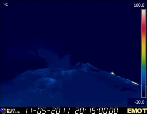 11.05.2011-Etna-webcam-EMOT.jpg