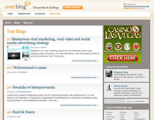 top blog overblog