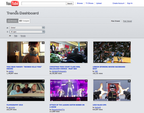 youtube-trend-dashboard.png