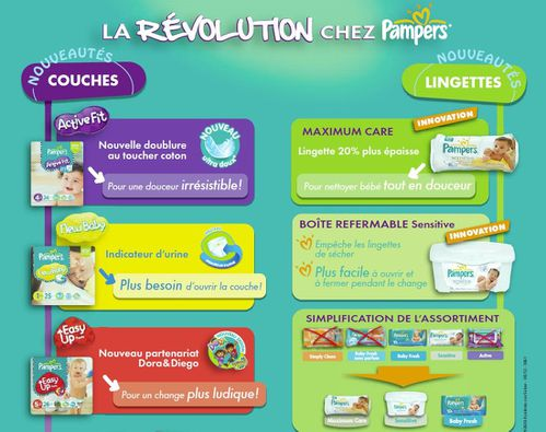 Innovations produits Pampers
