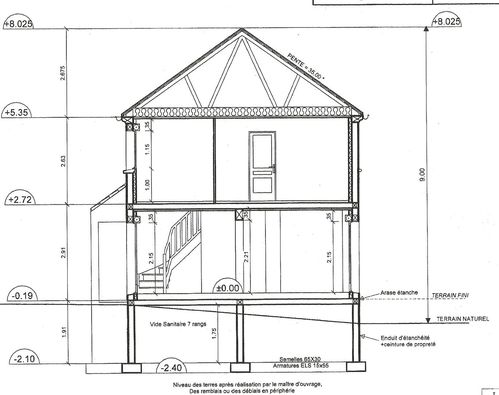 Les plans de la maison le blog de construction maison for Plan complet maison
