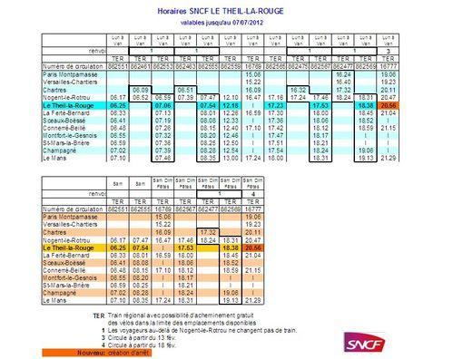 Horaires Paris-Le Mans