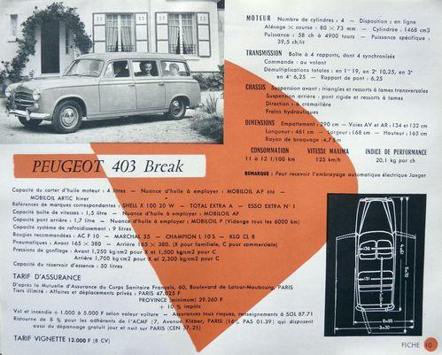 403break