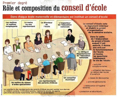composition_conseil_ecole-copie-1.jpg