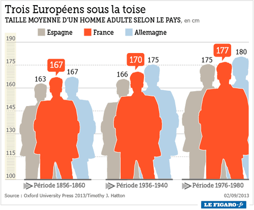 201336_taille_en_europe.png