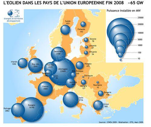 L-eolien-en-Europe-en-2008.jpg