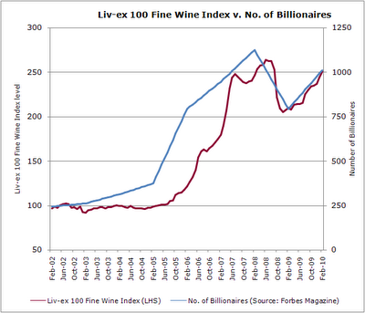 Fine-Wine-Index.png