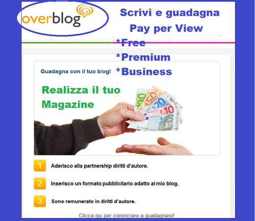 OverBlog-pay-per-view-CPM.png