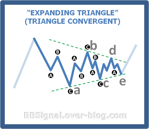 Triangle-convergent.png