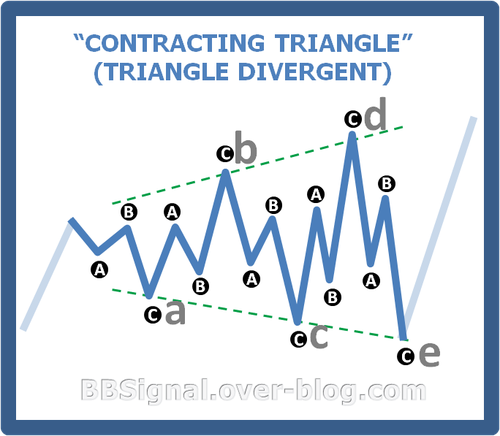 Triangle-divergent.png