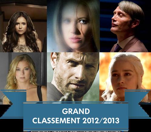 CLASSEMENT-12-13.png