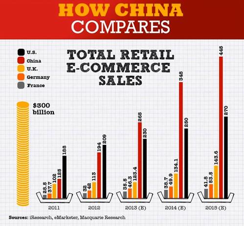 le-furet-du-retail-e-commerce-chine-6.png