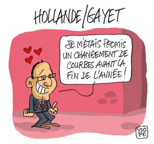 HOLLANDES COURBES
