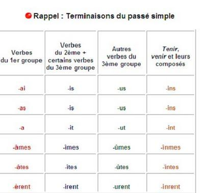 Rencontrer passe simple
