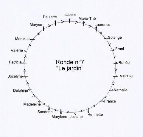 ronde n°7