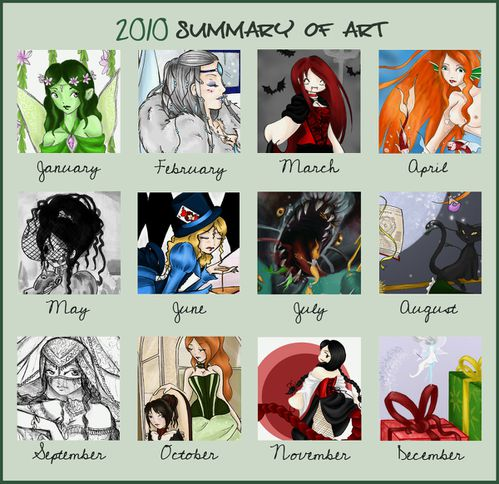 2010_summary_of_art_blank_meme_by_audreydutroux-d34aznx.jpg