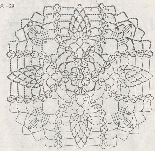 motif 29