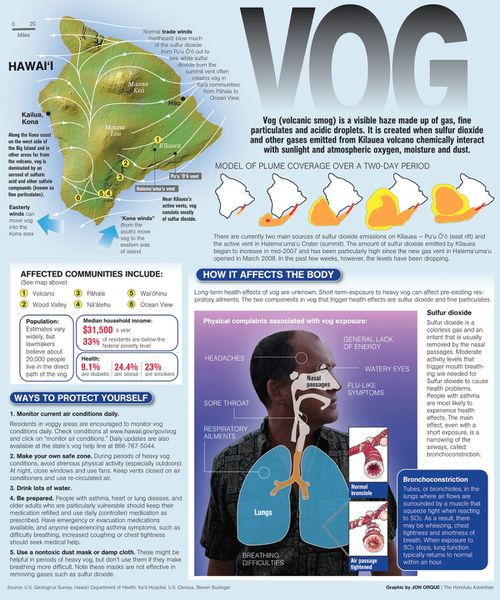 VO-G---Honoluluadvertiser.jpg