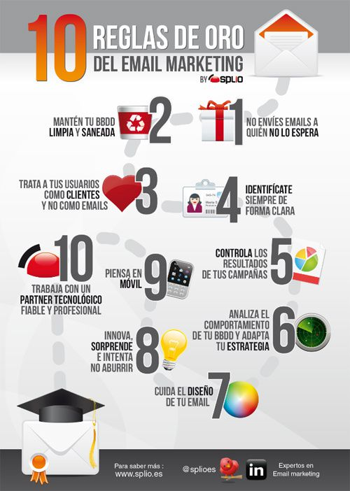 infografia de e-mail marketing