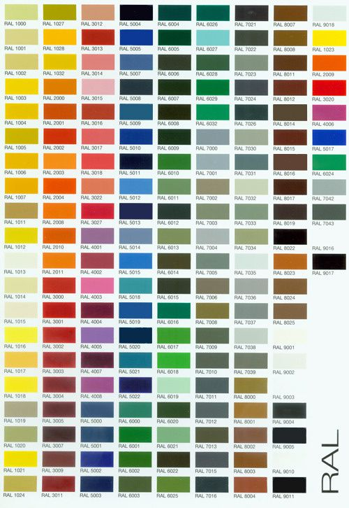 couleurs-tendances-ral-color-chart-web