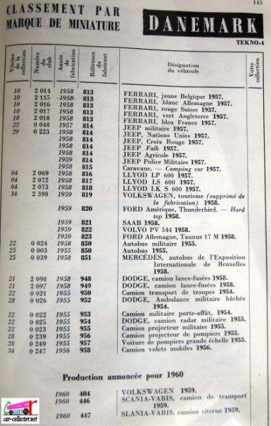 repertoire-mondial-des-automobiles-miniatures-geo-veran (39