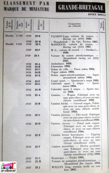 repertoire-mondial-des-automobiles-miniatures-geo--copie-38