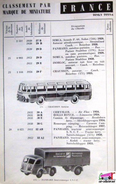 repertoire-mondial-des-automobiles-miniatures-geo--copie-2