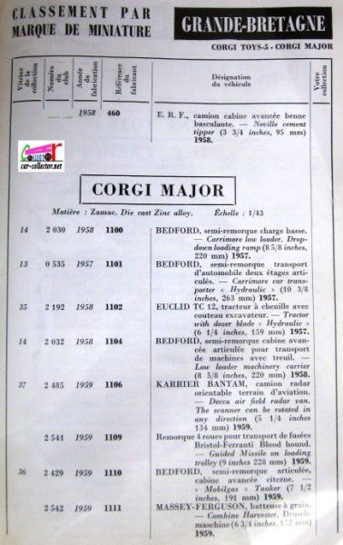 repertoire-mondial-des-automobiles-miniatures-geo--copie-35