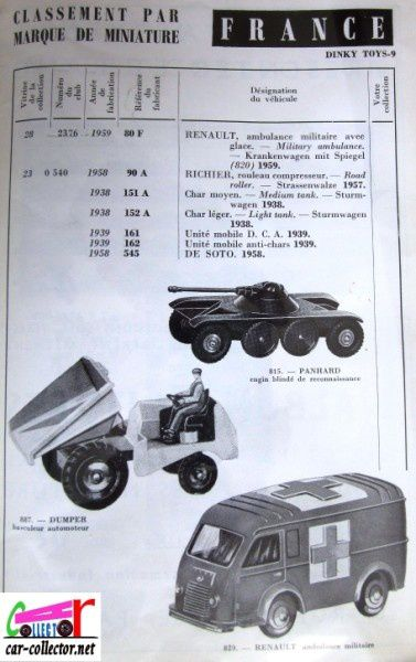 repertoire-mondial-des-automobiles-miniatures-geo--copie-5