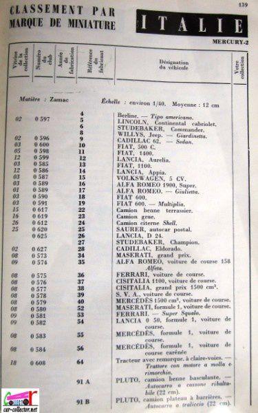 repertoire-mondial-des-automobiles-miniatures-geo-veran (33