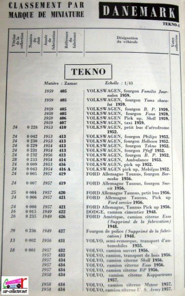 repertoire-mondial-des-automobiles-miniatures-geo-veran (36