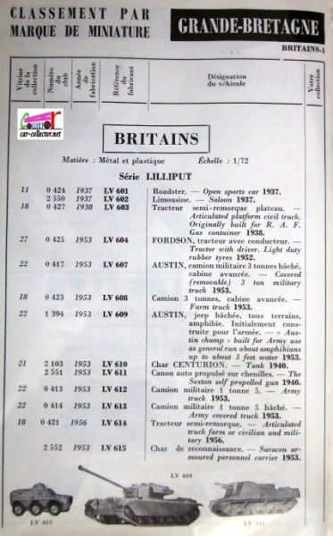 repertoire-mondial-des-automobiles-miniatures-geo--copie-26