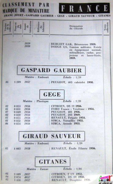 repertoire-mondial-des-automobiles-miniatures-geo--copie-10