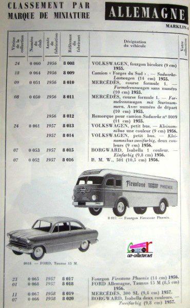 repertoire-mondial-des-automobiles-miniatures-geo-veran (16