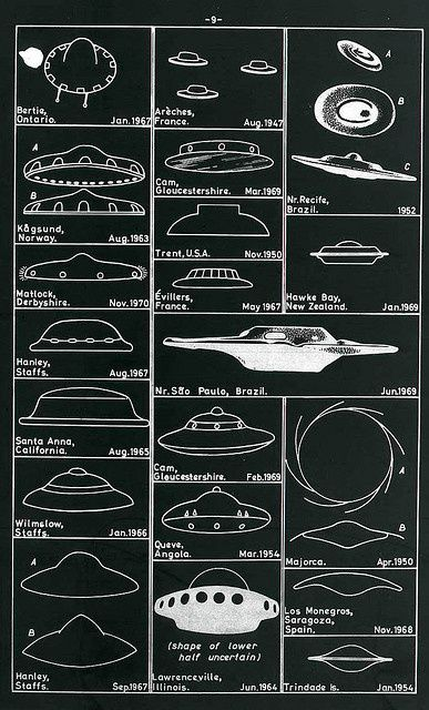 UFO-sighting-charts-by-the-National-Archives-UK.jpeg
