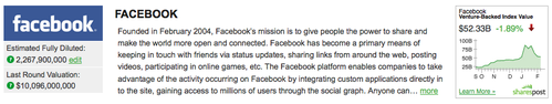 facebook-share-valuation.png