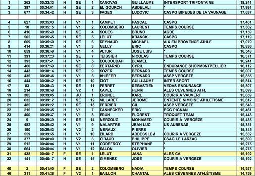 Cav2011bis-2011-01-16-a-13.45.57.png
