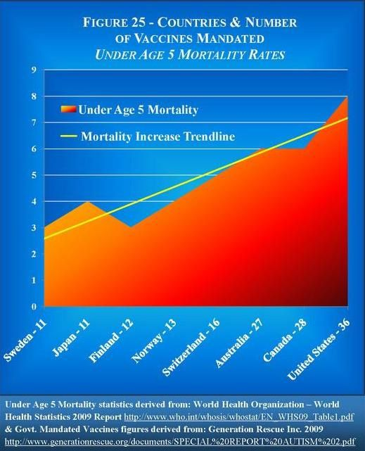 Graph-Under-Age-5-mortality-statistics-from-WHO.JPG
